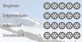 Les 2 Alpes Rating