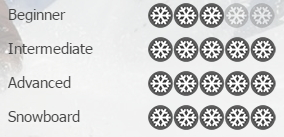 Tignes Rating